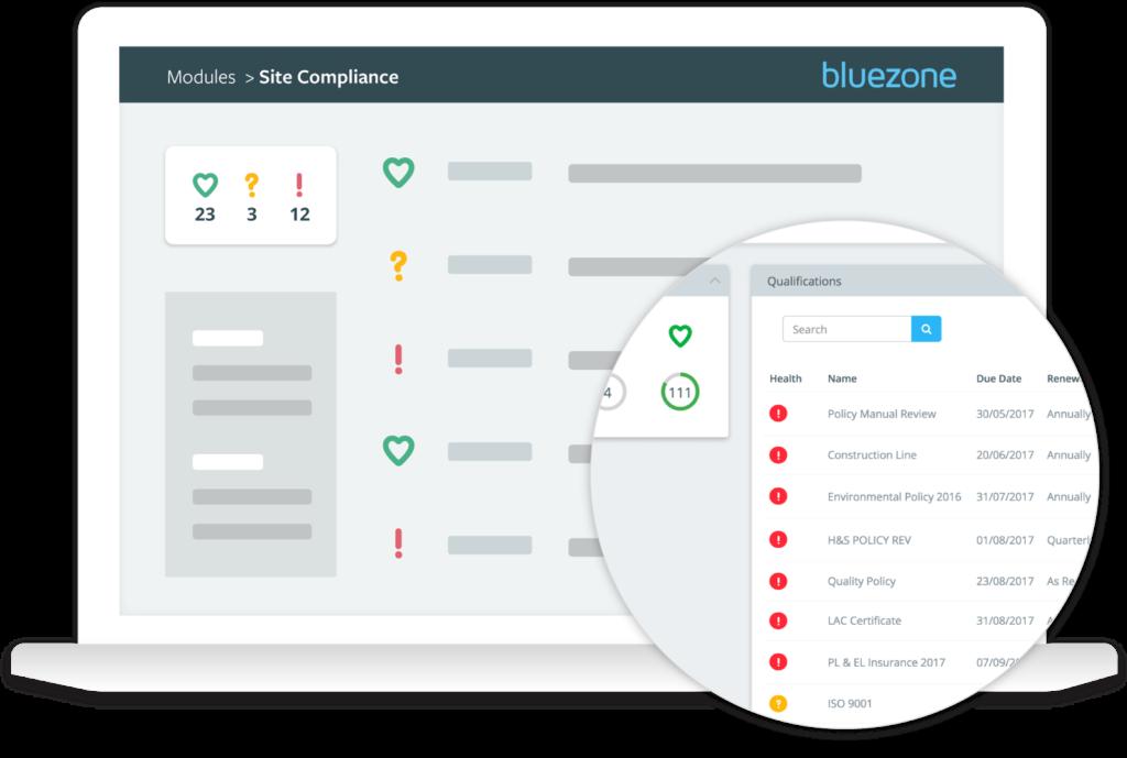 site-compliance